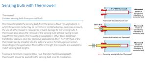 How Temperature Regulators Work